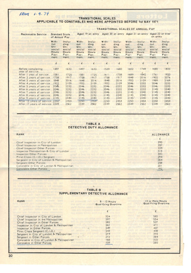 1974 Pay Scales