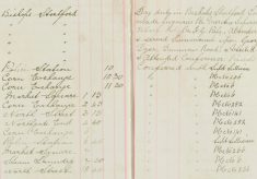 Visited Pte F G Pope, Absentee. Served Summons upon George Reed, Reginald Dyer