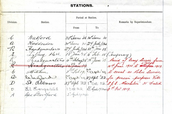 Places Harry served and the dates of transfer; Off Acc 229
